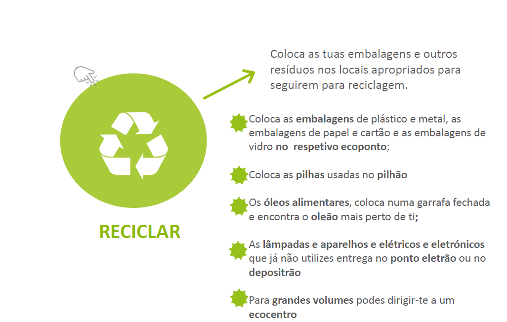 reciclar3rs